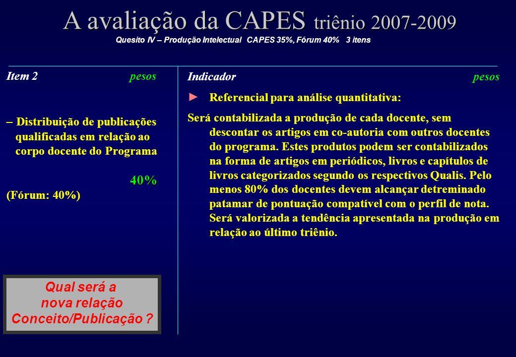 Quesito IV – Produção Intelectual CAPES 35%, Fórum 40% 3 itens A avaliação da CAPES triênio 2007-2009 Item 2 pesos – Distribuição de publicações quali
