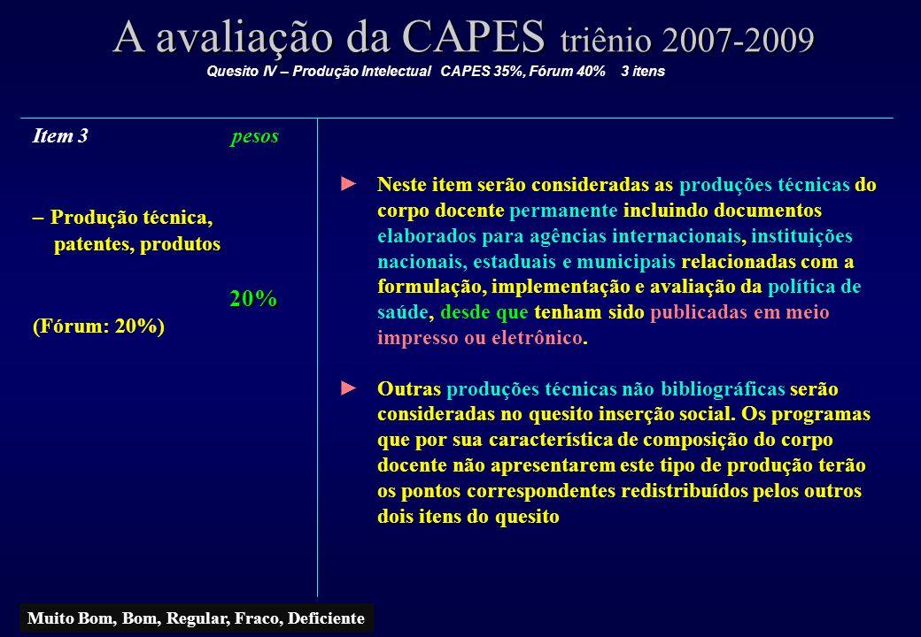 Quesito IV – Produção Intelectual CAPES 35%, Fórum 40% 3 itens A avaliação da CAPES triênio 2007-2009 Item 3 pesos – Produção técnica, patentes, produ