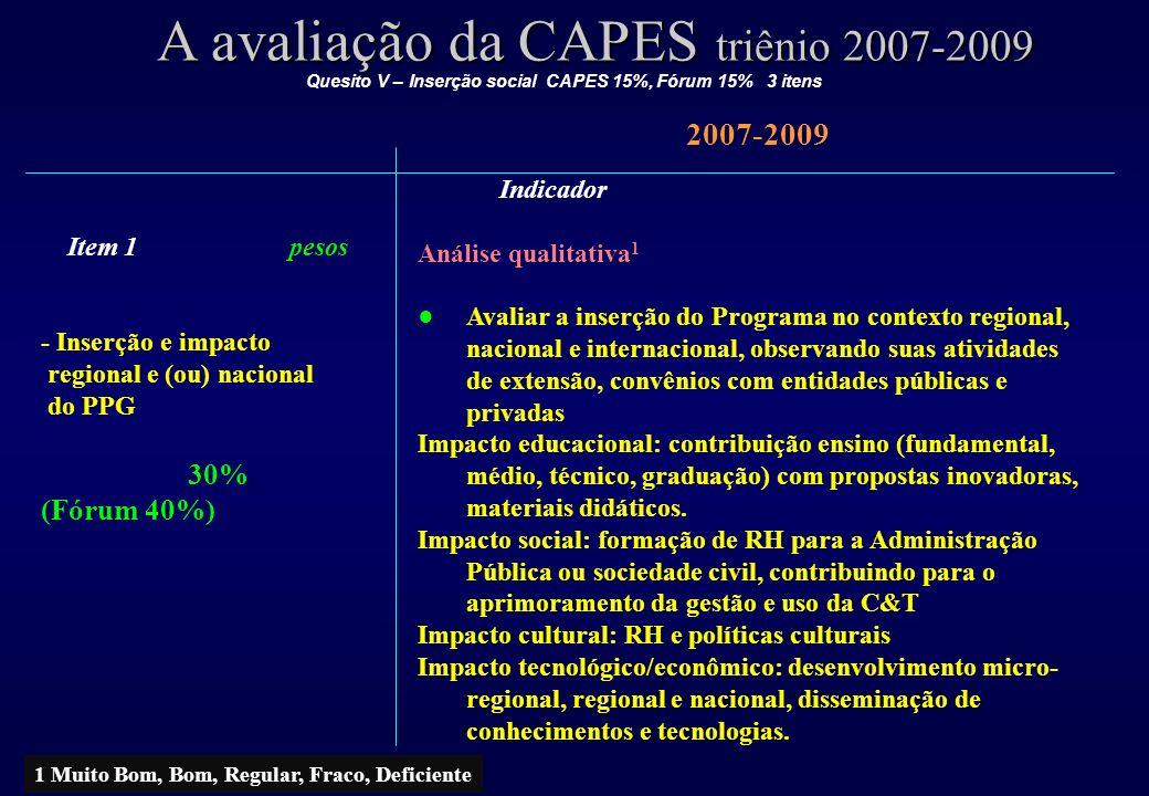 Quesito V – Inserção social CAPES 15%, Fórum 15% 3 itens A avaliação da CAPES triênio 2007-2009 2007-2009 Item 1 pesos - Inserção e impacto regional e