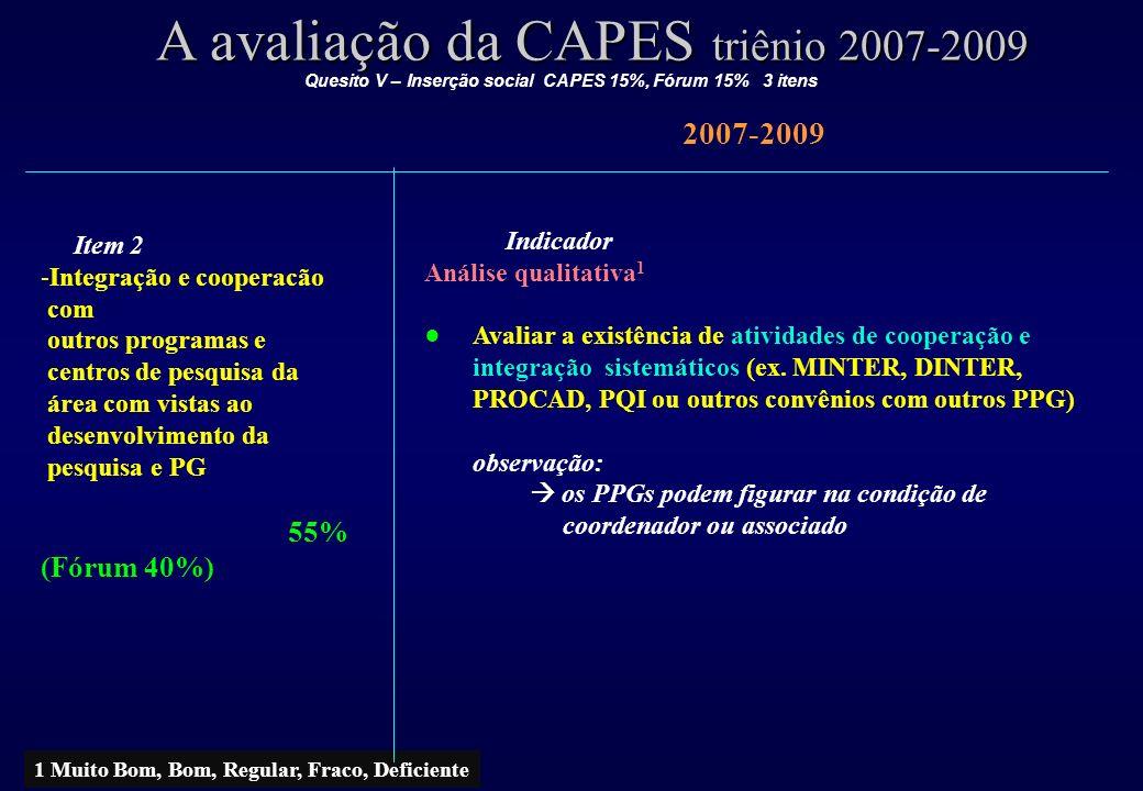 Quesito V – Inserção social CAPES 15%, Fórum 15% 3 itens A avaliação da CAPES triênio 2007-2009 2007-2009 Item 2 -Integração e cooperacão com outros programas e centros de pesquisa da área com vistas ao desenvolvimento da pesquisa e PG 55% (Fórum 40%) Indicador Análise qualitativa 1 Avaliar a existência de atividades de cooperação e integração sistemáticos (ex.