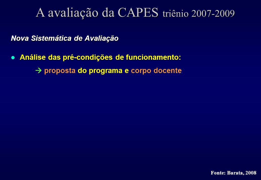 Nova Sistemática de Avaliação Análise das pré-condições de funcionamento: proposta do programa e corpo docente A avaliação da CAPES triênio 2007-2009 Fonte: Barata, 2008