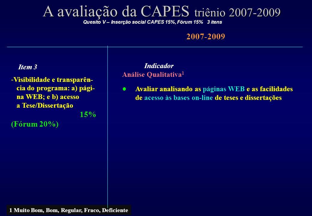 Quesito V – Inserção social CAPES 15%, Fórum 15% 3 itens A avaliação da CAPES triênio 2007-2009 2007-2009 Item 3 -Visibilidade e transparên- cia do programa: a) pági- na WEB; e b) acesso a Tese/Dissertação 15% (Fórum 20%) Indicador Análise Qualitativa 1 Avaliar analisando as páginas WEB e as facilidades de acesso às bases on-line de teses e dissertações 1 Muito Bom, Bom, Regular, Fraco, Deficiente