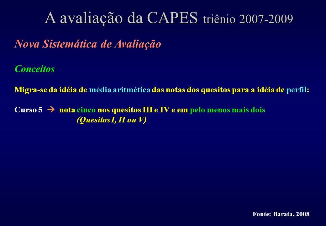 A avaliação da CAPES triênio 2007-2009 Fonte: Barata, 2008 Nova Sistemática de Avaliação Conceitos Migra-se da idéia de média aritmética das notas dos quesitos para a idéia de perfil: Curso 5 nota cinco nos quesitos III e IV e em pelo menos mais dois (Quesitos I, II ou V)