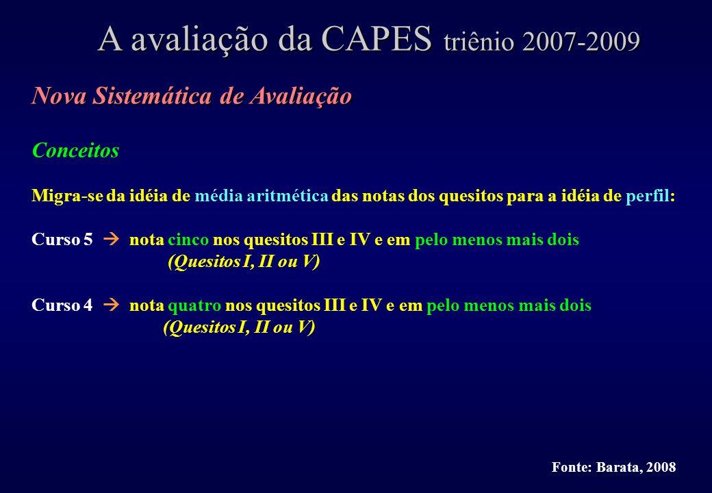 A avaliação da CAPES triênio 2007-2009 Fonte: Barata, 2008 Nova Sistemática de Avaliação Conceitos Migra-se da idéia de média aritmética das notas dos quesitos para a idéia de perfil: Curso 5 nota cinco nos quesitos III e IV e em pelo menos mais dois (Quesitos I, II ou V) Curso 4 nota quatro nos quesitos III e IV e em pelo menos mais dois (Quesitos I, II ou V)