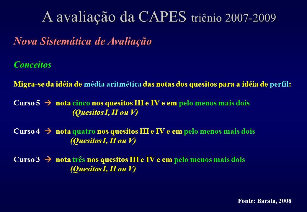 A avaliação da CAPES triênio 2007-2009 Fonte: Barata, 2008 Nova Sistemática de Avaliação Conceitos Migra-se da idéia de média aritmética das notas dos quesitos para a idéia de perfil: Curso 5 nota cinco nos quesitos III e IV e em pelo menos mais dois (Quesitos I, II ou V) Curso 4 nota quatro nos quesitos III e IV e em pelo menos mais dois (Quesitos I, II ou V) Curso 3 nota três nos quesitos III e IV e em pelo menos mais dois (Quesitos I, II ou V)