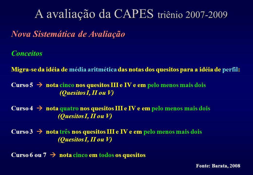 A avaliação da CAPES triênio 2007-2009 Fonte: Barata, 2008 Nova Sistemática de Avaliação Conceitos Migra-se da idéia de média aritmética das notas dos quesitos para a idéia de perfil: Curso 5 nota cinco nos quesitos III e IV e em pelo menos mais dois (Quesitos I, II ou V) Curso 4 nota quatro nos quesitos III e IV e em pelo menos mais dois (Quesitos I, II ou V) Curso 3 nota três nos quesitos III e IV e em pelo menos mais dois (Quesitos I, II ou V) Curso 6 ou 7 nota cinco em todos os quesitos