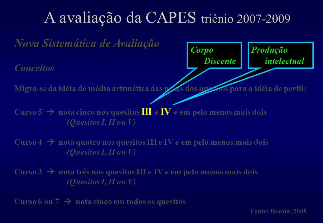 A avaliação da CAPES triênio 2007-2009 Fonte: Barata, 2008 Nova Sistemática de Avaliação Conceitos Migra-se da idéia de média aritmética das notas dos quesitos para a idéia de perfil: Curso 5 nota cinco nos quesitos III e IV e em pelo menos mais dois (Quesitos I, II ou V) Curso 4 nota quatro nos quesitos III e IV e em pelo menos mais dois (Quesitos I, II ou V) Curso 3 nota três nos quesitos III e IV e em pelo menos mais dois (Quesitos I, II ou V) Curso 6 ou 7 nota cinco em todos os quesitos Corpo Discente Produção intelectual