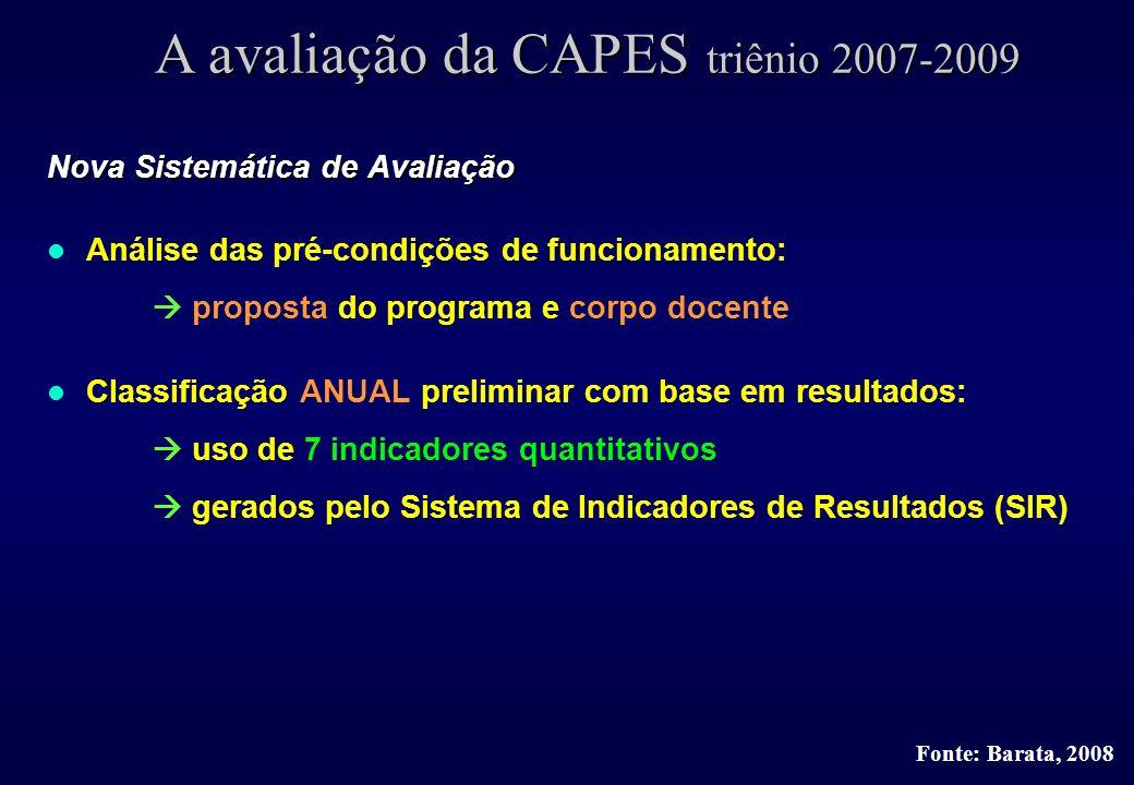 Nova Sistemática de Avaliação Análise das pré-condições de funcionamento: proposta do programa e corpo docente Classificação ANUAL preliminar com base em resultados: uso de 7 indicadores quantitativos gerados pelo Sistema de Indicadores de Resultados (SIR) A avaliação da CAPES triênio 2007-2009 Fonte: Barata, 2008