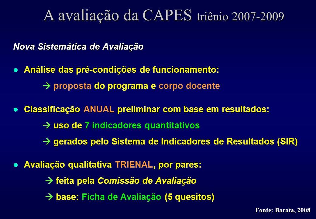Nova Sistemática de Avaliação Análise das pré-condições de funcionamento: proposta do programa e corpo docente Classificação ANUAL preliminar com base