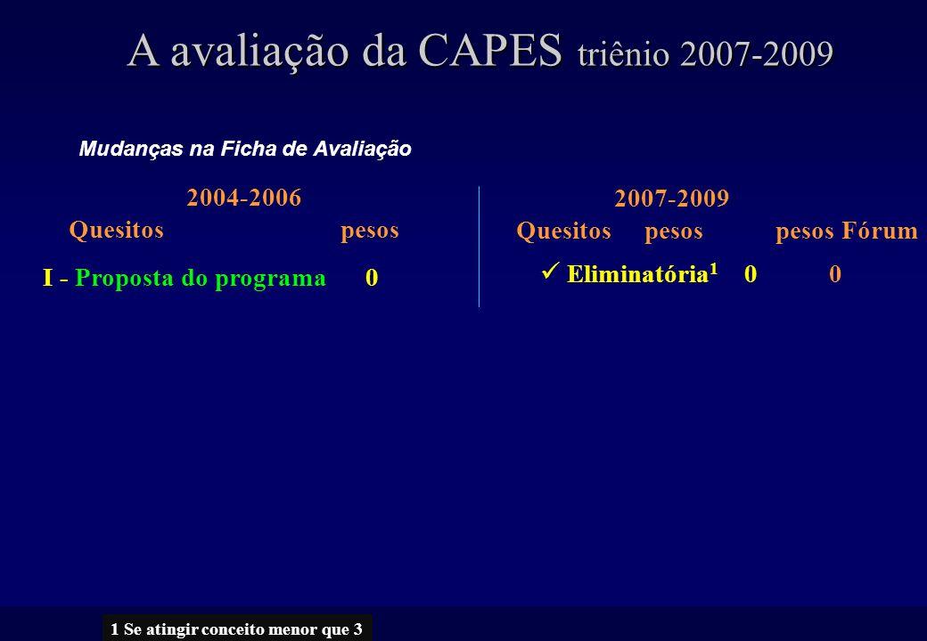 Mudanças na Ficha de Avaliação A avaliação da CAPES triênio 2007-2009 2004-2006 Quesitos pesos 2007-2009 Quesitos pesos pesos Fórum I - Proposta do programa 0 II – Corpo docente 30% III – Corpo discente 30% IV – Produção intelectual 30% V – Inserção social 10% VI - Atribuição de conceitos 6 e 7 Eliminatória 1 0 0 20% 15% 15% 35% 35% 30% 35% 35% 40% 10% 15% 15% .