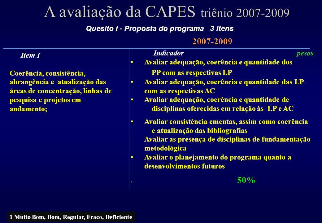 A avaliação da CAPES triênio 2007-2009 2007-2009 Item 1 Coerência, consistência, abrangência e atualização das áreas de concentração, linhas de pesquisa e projetos em andamento; Indicador pesos Avaliar adequação, coerência e quantidade dos PP com as respectivas LP Avaliar adequação, coerência e quantidade das LP com as respectivas AC Avaliar adequação, coerência e quantidade de disciplinas oferecidas em relação às LP e AC Avaliar consistência ementas, assim como coerência e atualização das bibliografias Avaliar as presença de disciplinas de fundamentação metodológica Avaliar o planejamento do programa quanto a desenvolvimentos futuros 50% 1 Muito Bom, Bom, Regular, Fraco, Deficiente Quesito I - Proposta do programa 3 itens