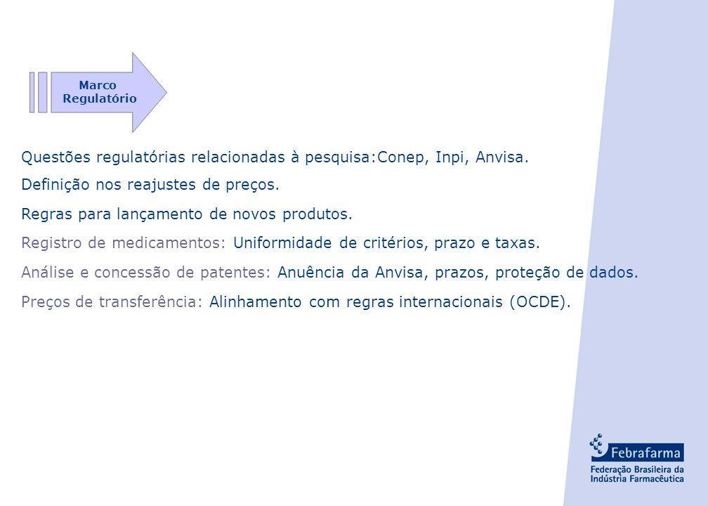 - 15 - Nota: Remédios levados em consideração: Effexor, Prozac, Zoloft, Generic Fluoxetin, Lexotan, Rivotril, Celebra, Vioxx, Voltaren, Amoxicillin, V