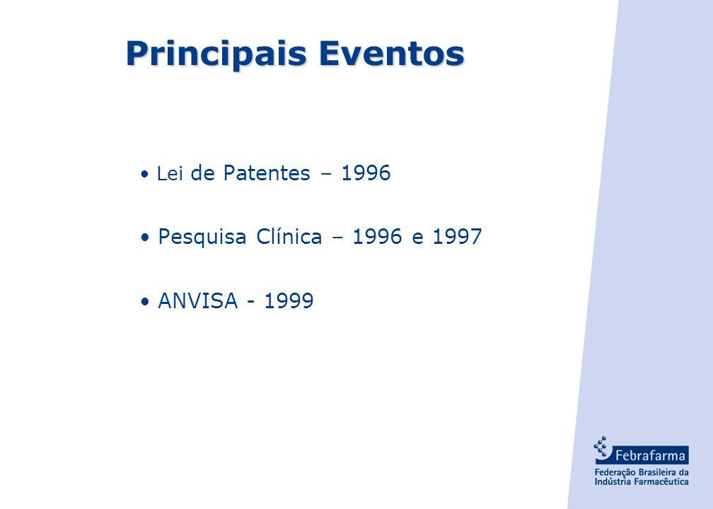 - 17 - Saúde Identifica novos tratamentos Novo produto aprovado Gera inovação Distribuição Melhoria da saúde Trabalhadores mais produtivos Marketing e