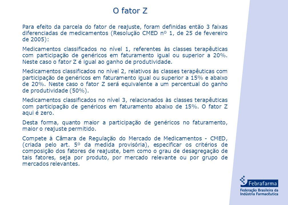 - 38 - Os fatores O fator de produtividade (fator X) é o mecanismo que permite repassar aos consumidores, por meio dos preços dos medicamentos, projeç