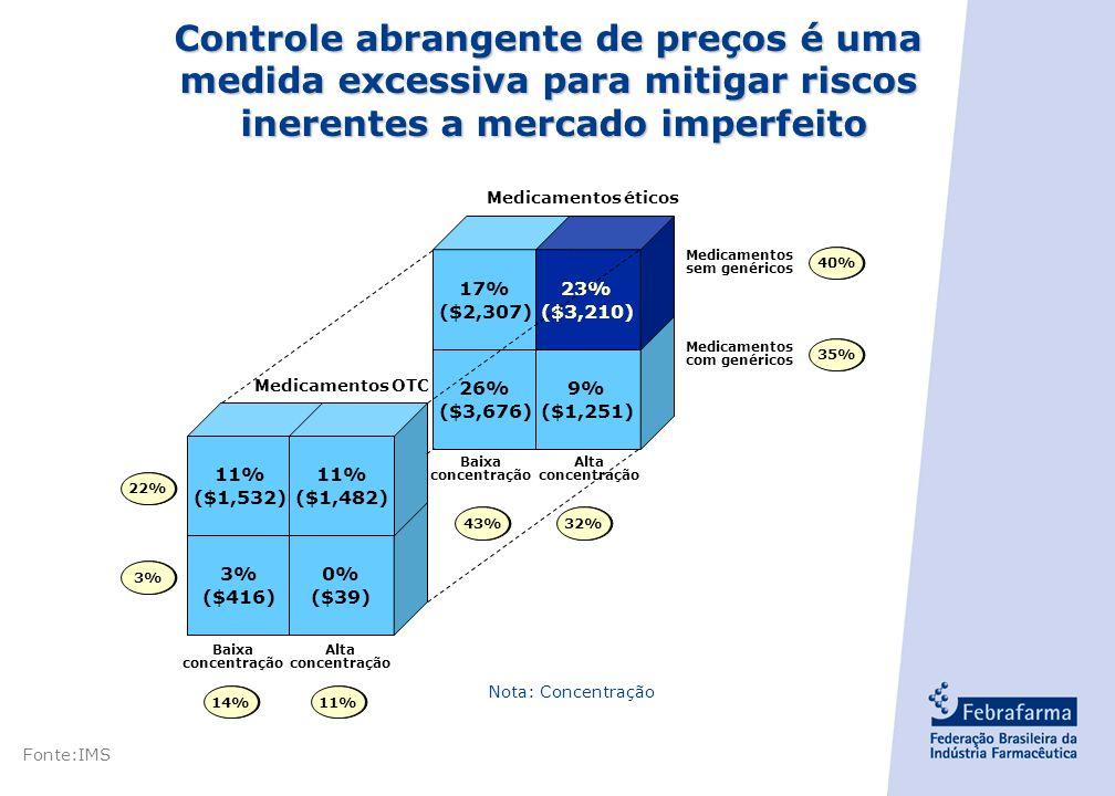 - 40 - Reajustes autorizados para 2005 e 2006 Março – 2005 IPCA 7,39% 7,39% 7,39% Fator X 1,50% 1,50% 1,50% Fator Y Fator Z 1,50% 0,75% 0,00% Reajuste