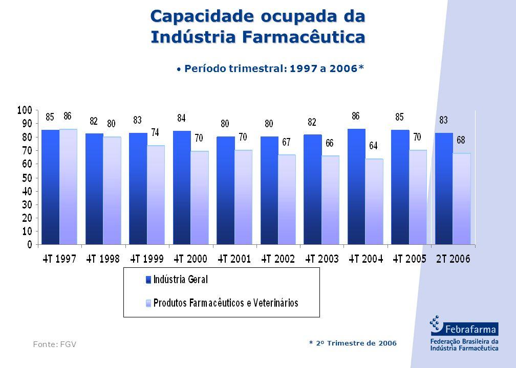 - 4 - Fonte: Febrafarma / Grupemef Faturamento da indústria farmacêutica valores X unidades (*) Últimos 12 meses móveis até julho de 2006