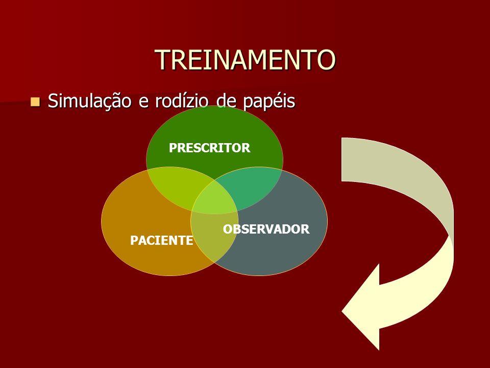 TREINAMENTO Simulação e rodízio de papéis Simulação e rodízio de papéis PRESCRITOR PACIENTE OBSERVADOR