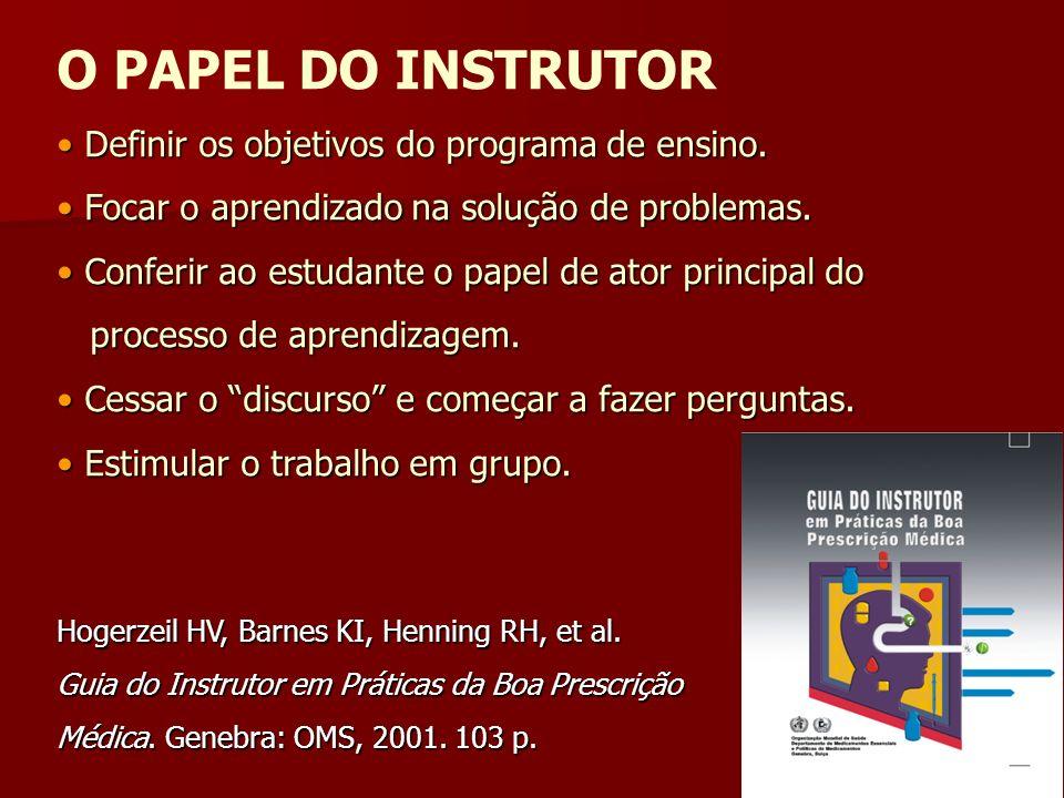 O PAPEL DO INSTRUTOR Definir os objetivos do programa de ensino. Definir os objetivos do programa de ensino. Focar o aprendizado na solução de problem