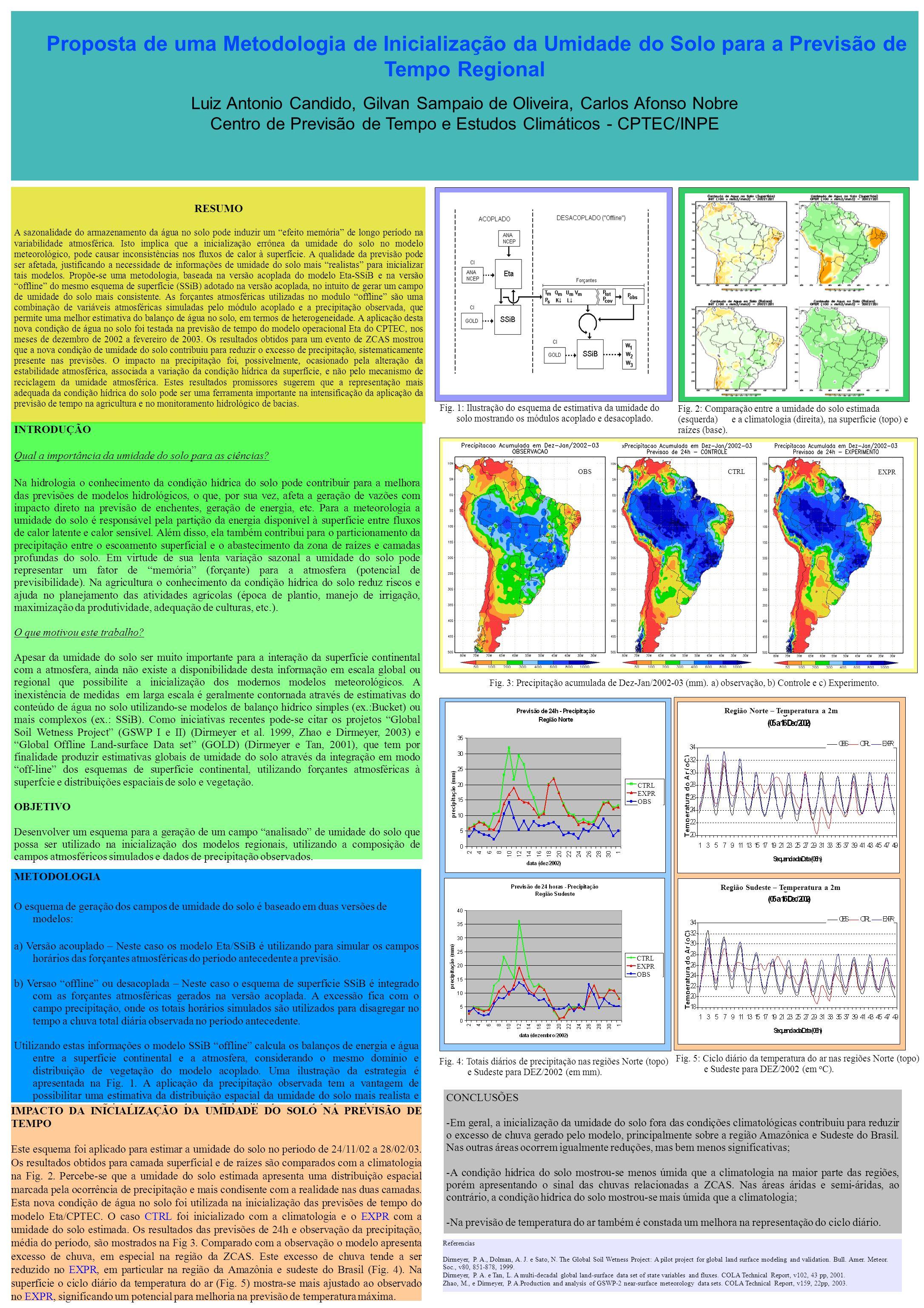 RESUMO A sazonalidade do armazenamento da água no solo pode induzir um efeito memória de longo período na variabilidade atmosférica.