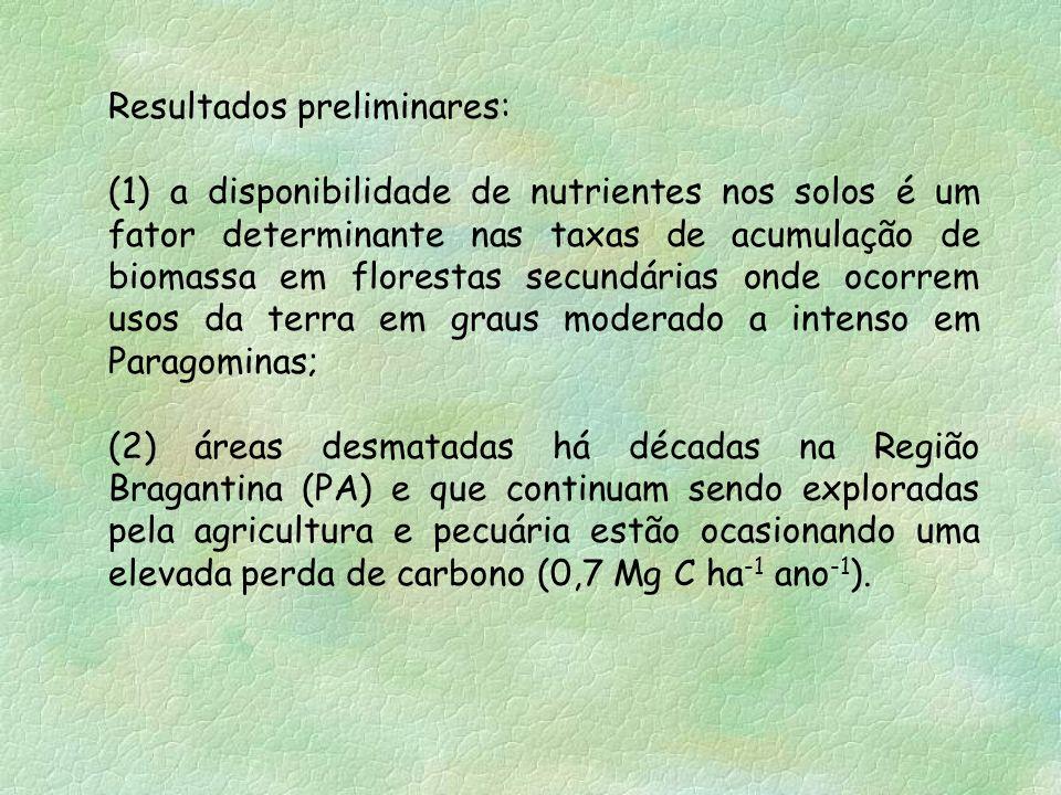 Resultados preliminares: (1) a disponibilidade de nutrientes nos solos é um fator determinante nas taxas de acumulação de biomassa em florestas secund