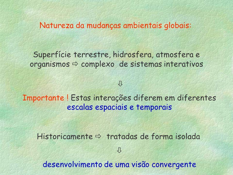 Natureza da mudanças ambientais globais: Superfície terrestre, hidrosfera, atmosfera e organismos complexo de sistemas interativos Importante ! Estas