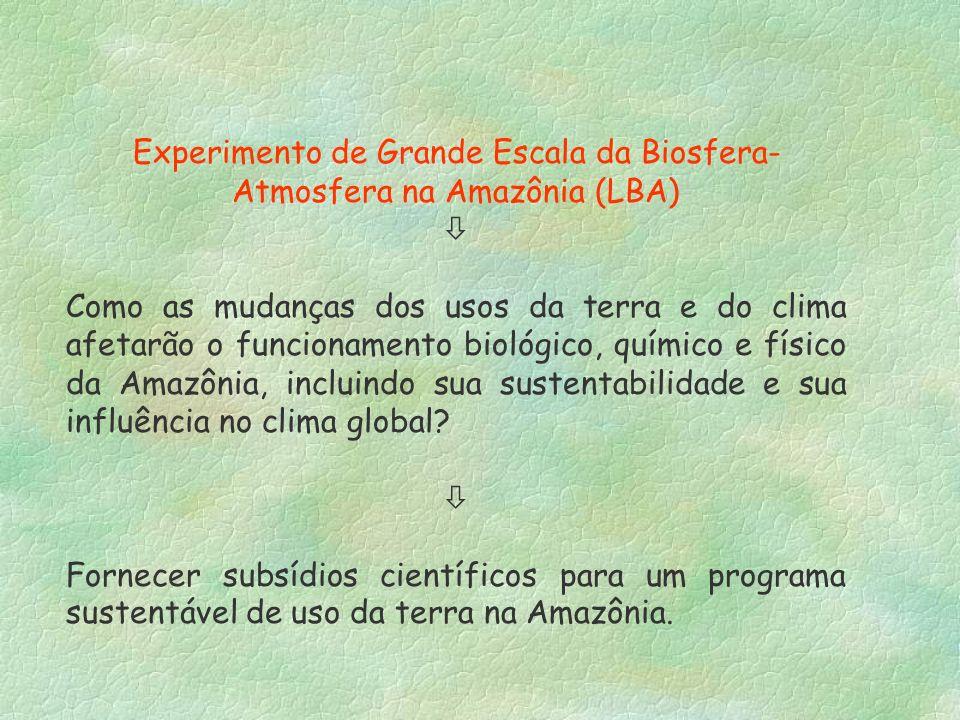 Experimento de Grande Escala da Biosfera- Atmosfera na Amazônia (LBA) Como as mudanças dos usos da terra e do clima afetarão o funcionamento biológico