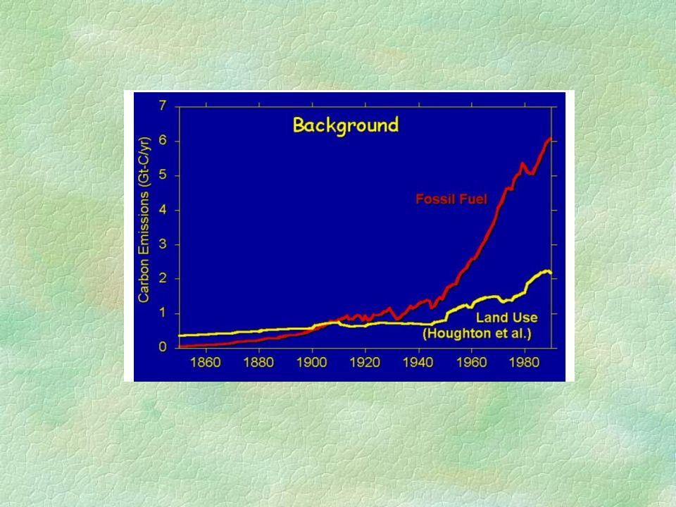 Resultados Preliminares: Área, intensidade e influência da exploração madeireira é ainda desconhecida Exploração madeireira poderia ter um efeito significativo no balanço de carbono Exploração madeireira provavelmente não terá um efeito significativo nas emissões de CH 4 e N 2 O