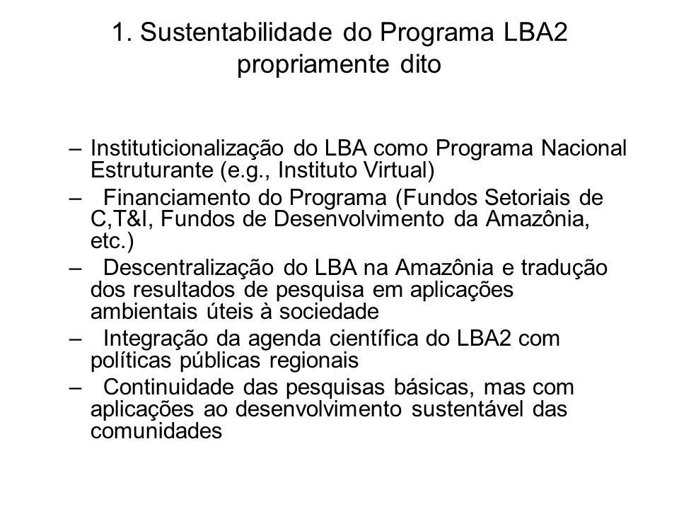 1. Sustentabilidade do Programa LBA2 propriamente dito –Instituticionalização do LBA como Programa Nacional Estruturante (e.g., Instituto Virtual) –Fi