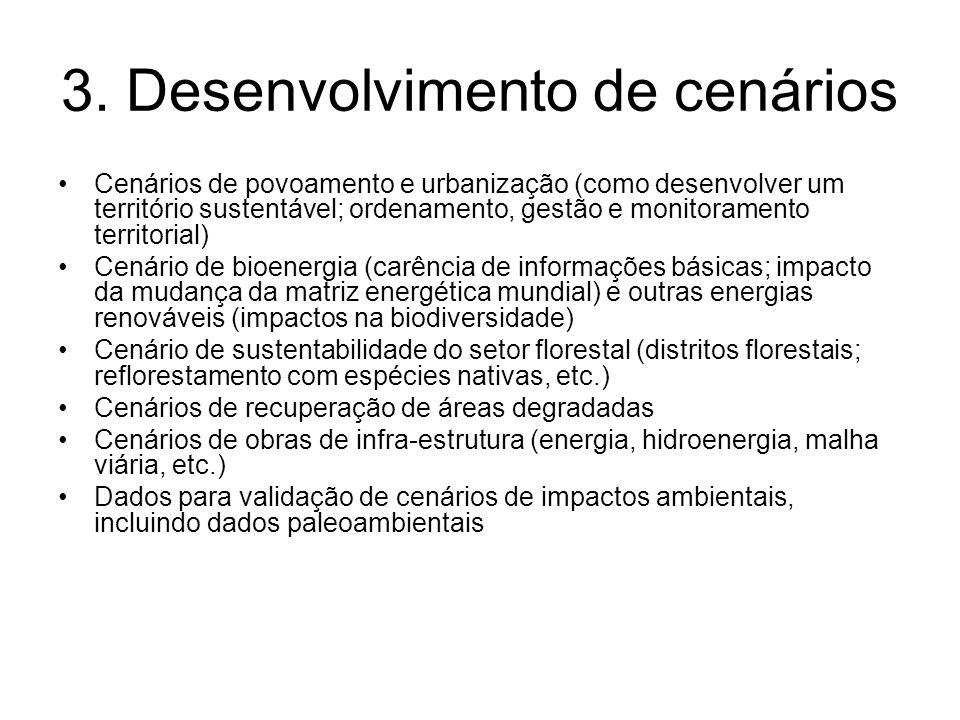3. Desenvolvimento de cenários Cenários de povoamento e urbanização (como desenvolver um território sustentável; ordenamento, gestão e monitoramento t