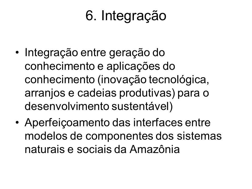 6. Integração Integração entre geração do conhecimento e aplicações do conhecimento (inovação tecnológica, arranjos e cadeias produtivas) para o desen