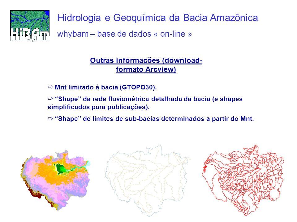 Mnt limitado à bacia (GTOPO30). Shape da rede fluviométrica detalhada da bacia (e shapes simplificados para publicações). Shape de limites de sub-baci