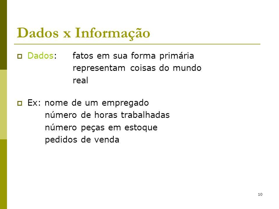 10 Dados x Informação Dados: fatos em sua forma primária representam coisas do mundo real Ex: nome de um empregado número de horas trabalhadas número