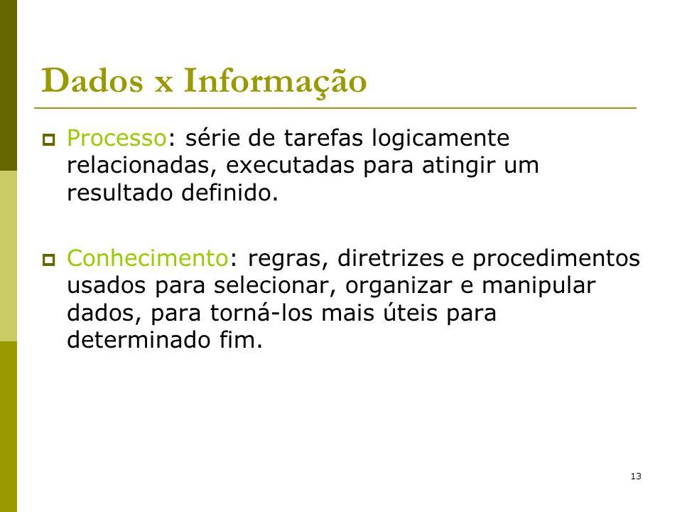 13 Dados x Informação Processo: série de tarefas logicamente relacionadas, executadas para atingir um resultado definido. Conhecimento: regras, diretr