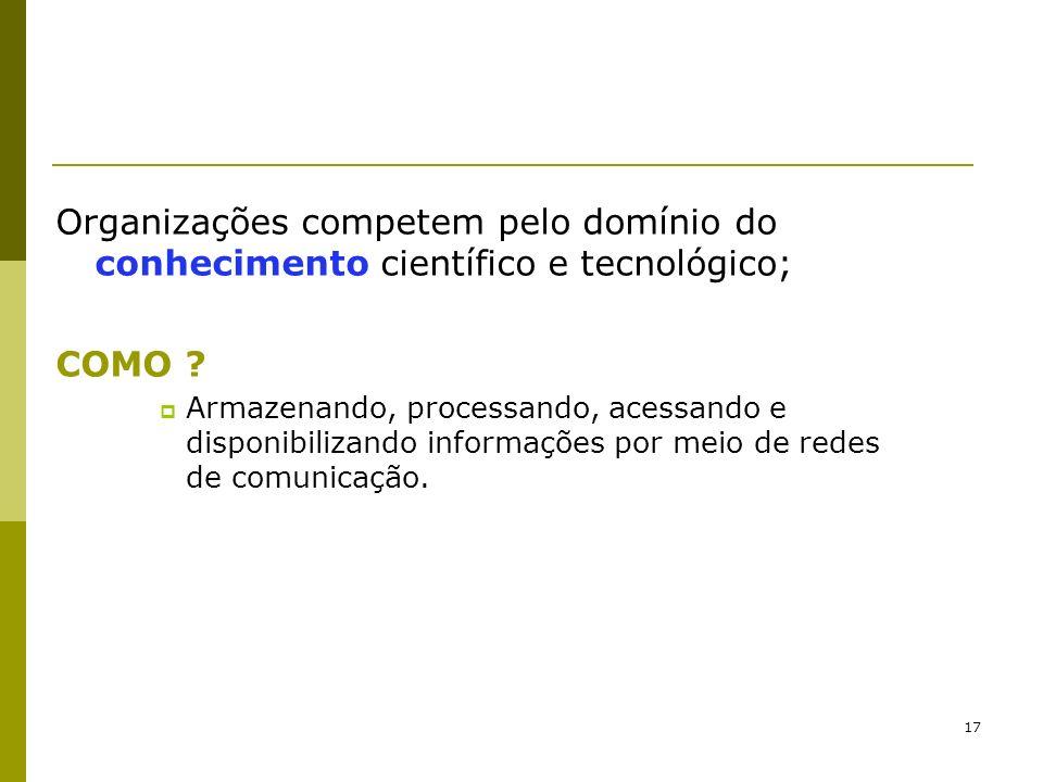 17 Organizações competem pelo domínio do conhecimento científico e tecnológico; COMO ? Armazenando, processando, acessando e disponibilizando informaç