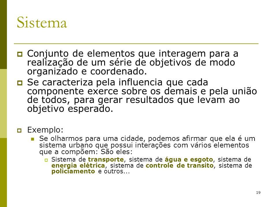 19 Sistema Conjunto de elementos que interagem para a realização de um série de objetivos de modo organizado e coordenado. Se caracteriza pela influen