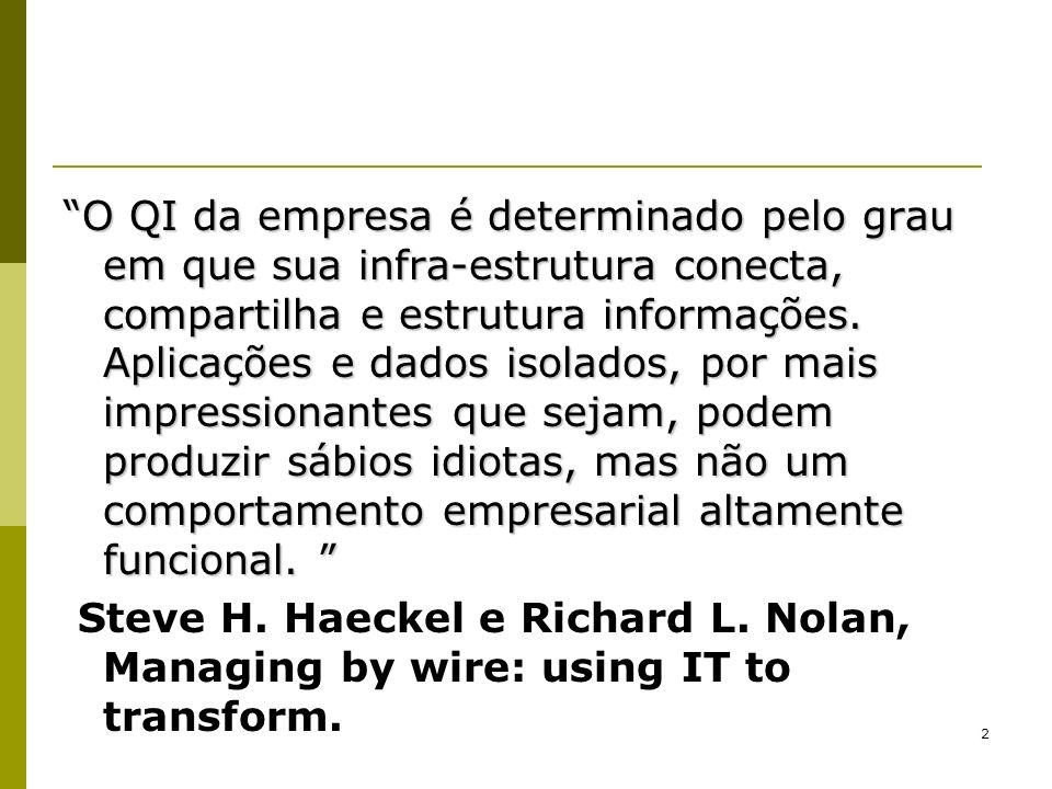 33 Modelo Geral de um sistema: