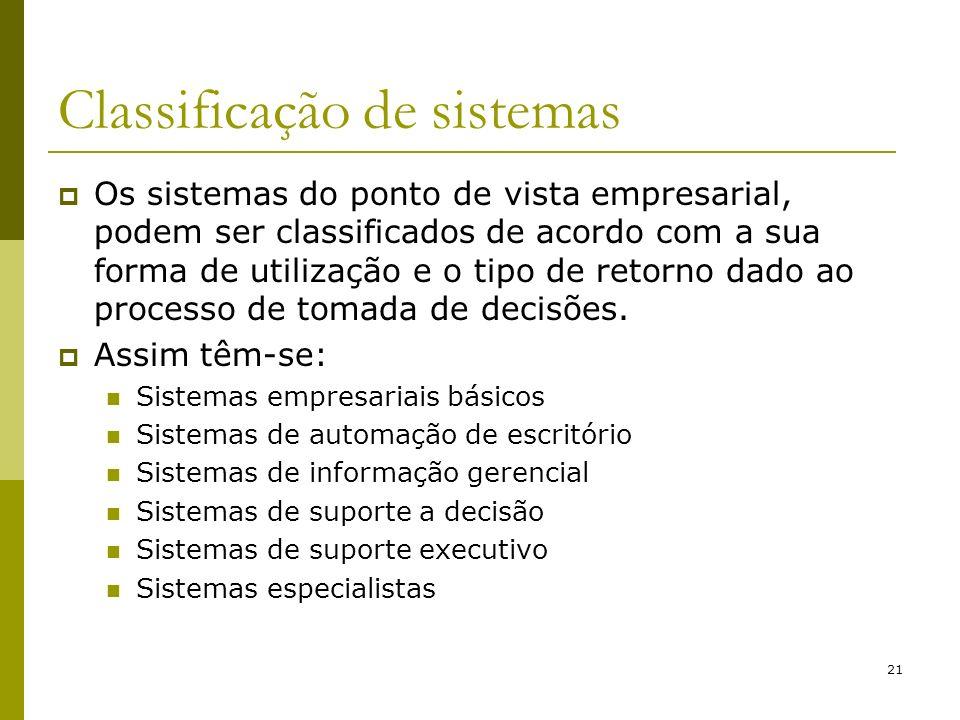 21 Classificação de sistemas Os sistemas do ponto de vista empresarial, podem ser classificados de acordo com a sua forma de utilização e o tipo de re