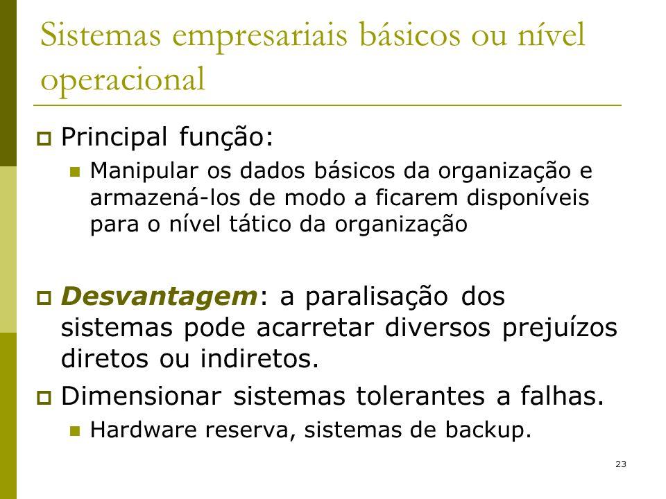 23 Sistemas empresariais básicos ou nível operacional Principal função: Manipular os dados básicos da organização e armazená-los de modo a ficarem dis