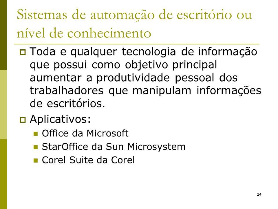 24 Sistemas de automação de escritório ou nível de conhecimento Toda e qualquer tecnologia de informação que possui como objetivo principal aumentar a