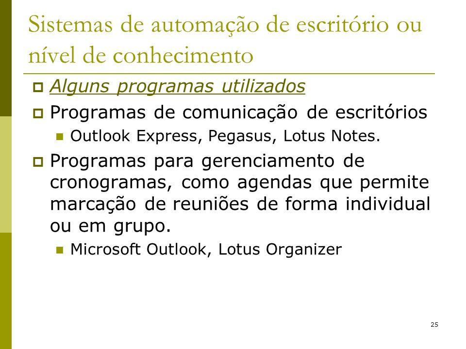 25 Sistemas de automação de escritório ou nível de conhecimento Alguns programas utilizados Programas de comunicação de escritórios Outlook Express, P