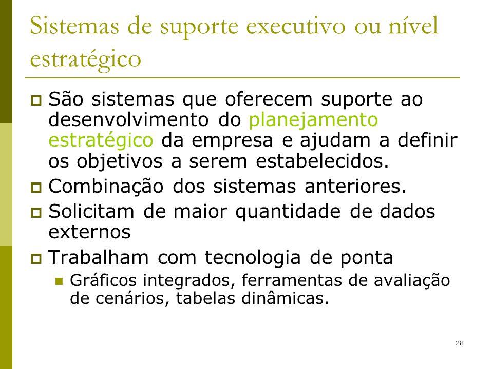28 Sistemas de suporte executivo ou nível estratégico São sistemas que oferecem suporte ao desenvolvimento do planejamento estratégico da empresa e aj