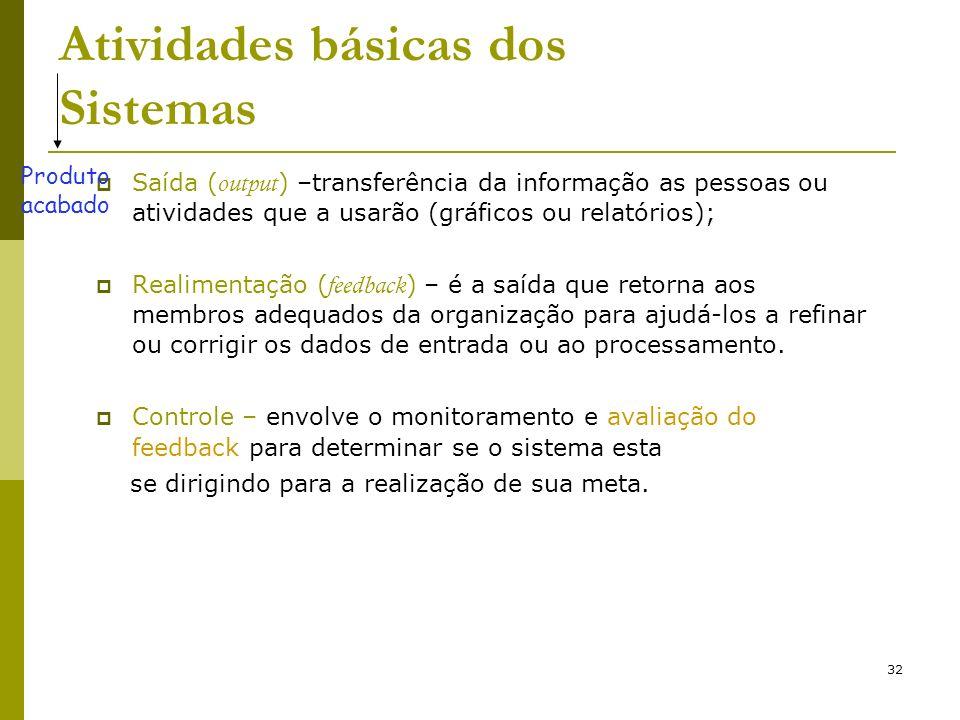 32 Atividades básicas dos Sistemas Saída ( output ) –transferência da informação as pessoas ou atividades que a usarão (gráficos ou relatórios); Reali