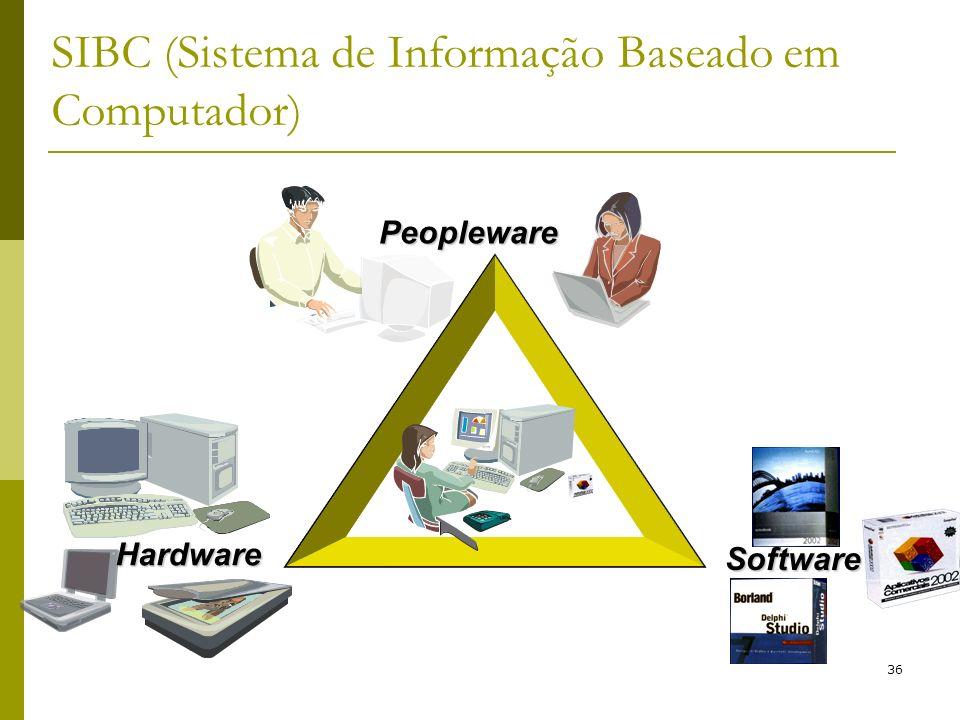 36 Peopleware Hardware Software SIBC (Sistema de Informação Baseado em Computador)