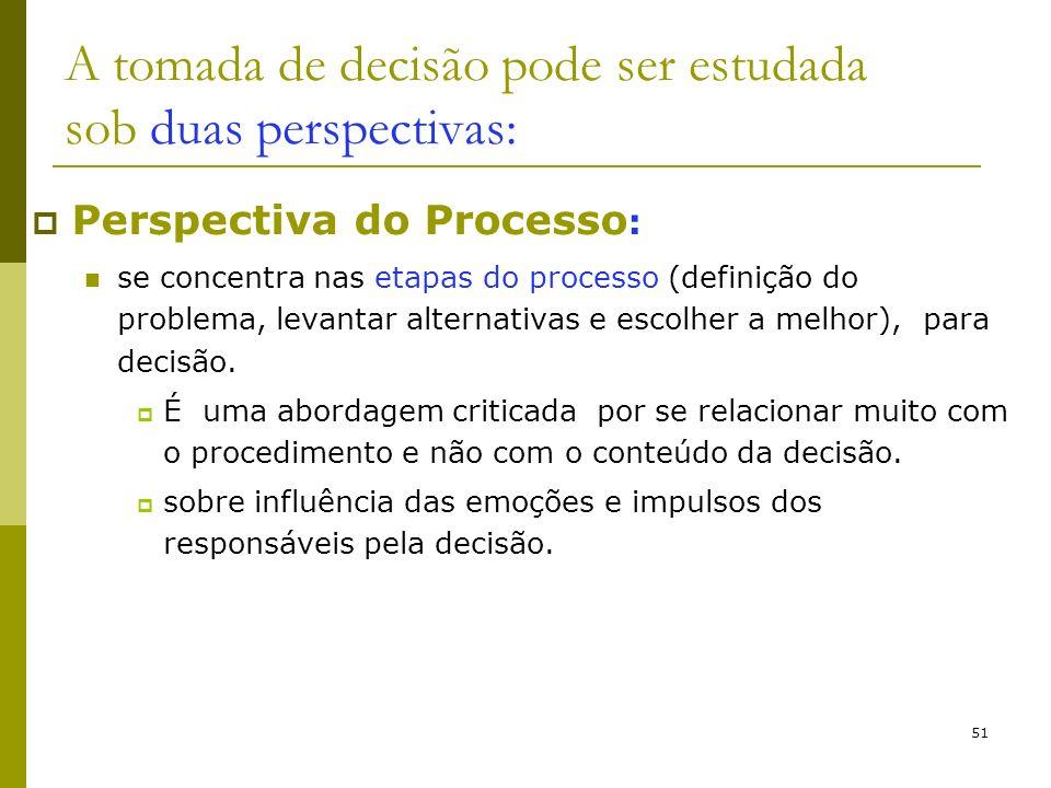 51 A tomada de decisão pode ser estudada sob duas perspectivas: Perspectiva do Processo : se concentra nas etapas do processo (definição do problema,