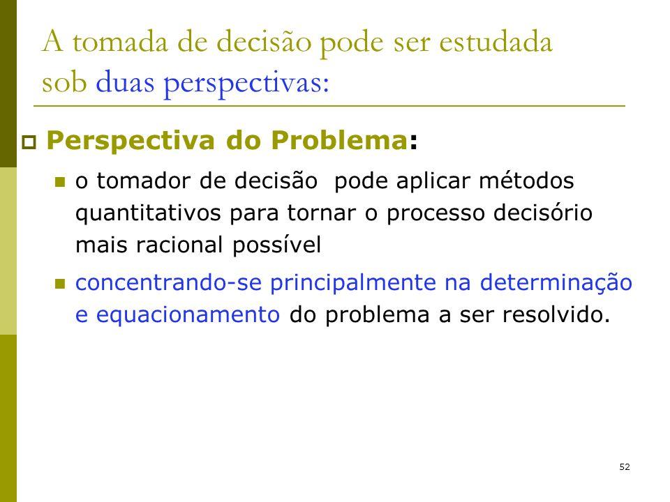 52 A tomada de decisão pode ser estudada sob duas perspectivas: Perspectiva do Problema: o tomador de decisão pode aplicar métodos quantitativos para