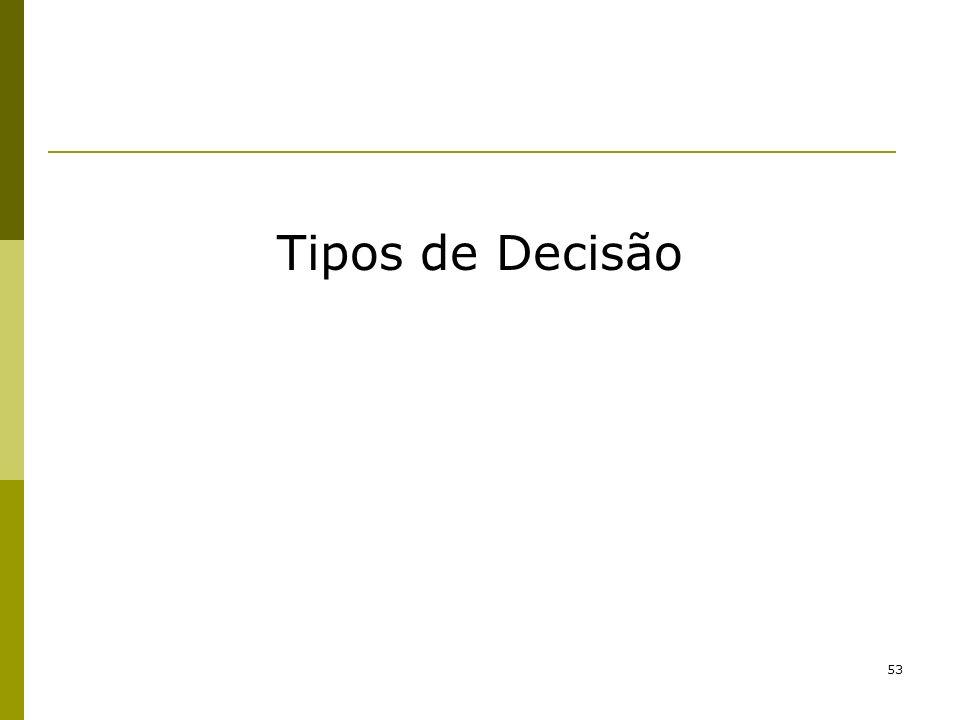 53 Tipos de Decisão