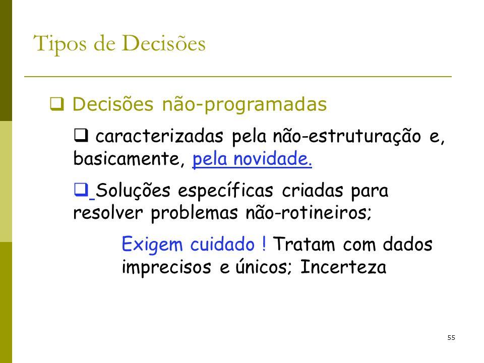 55 Tipos de Decisões Decisões não-programadas caracterizadas pela não-estruturação e, basicamente, pela novidade. Soluções específicas criadas para re