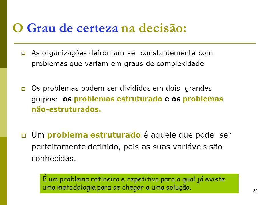 56 O Grau de certeza na decisão: As organizações defrontam-se constantemente com problemas que variam em graus de complexidade. Os problemas podem ser