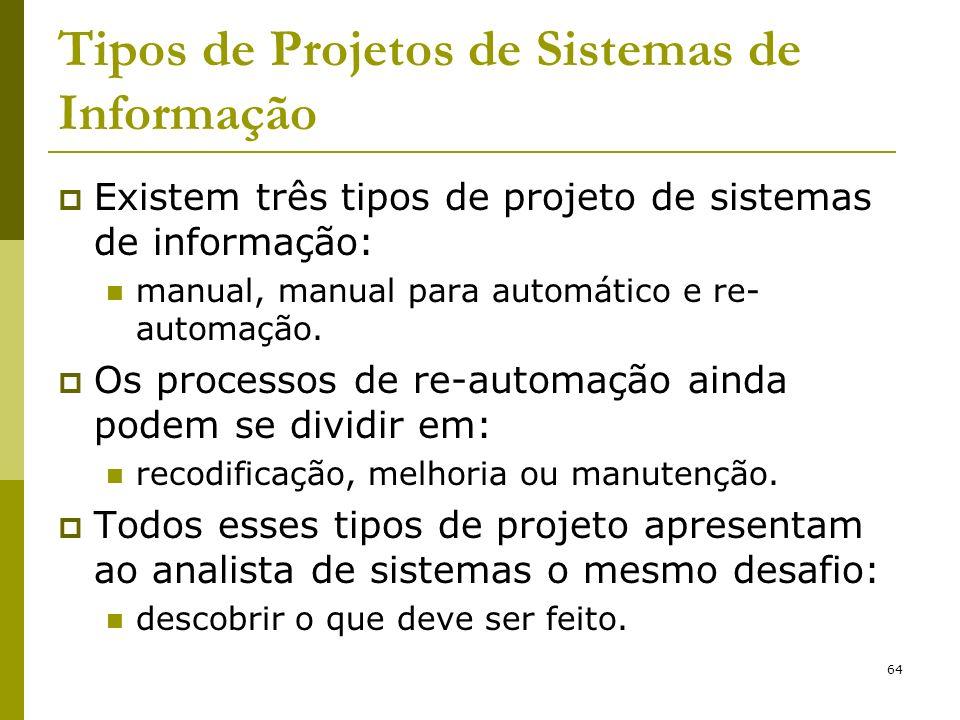 64 Tipos de Projetos de Sistemas de Informação Existem três tipos de projeto de sistemas de informação: manual, manual para automático e re- automação