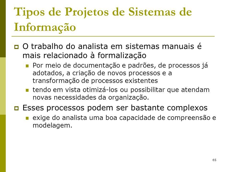65 Tipos de Projetos de Sistemas de Informação O trabalho do analista em sistemas manuais é mais relacionado à formalização Por meio de documentação e